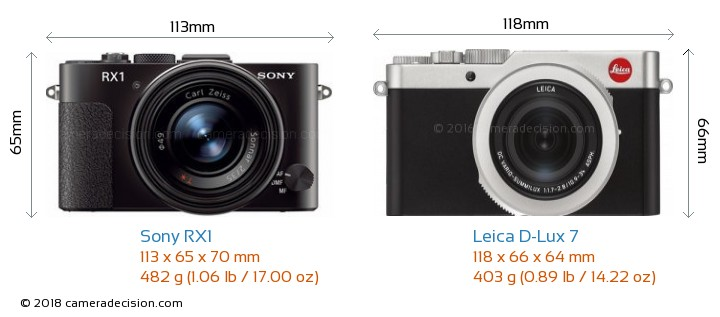 Sony RX1 vs Leica D-Lux 7 Camera Size Comparison - Front View