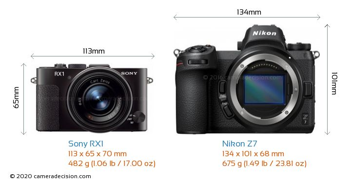 Sony RX1 vs Nikon Z 7 Camera Size Comparison - Front View