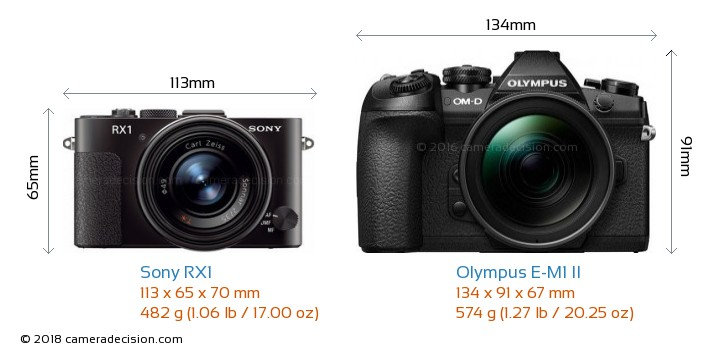Sony RX1 vs Olympus E-M1 II Camera Size Comparison - Front View