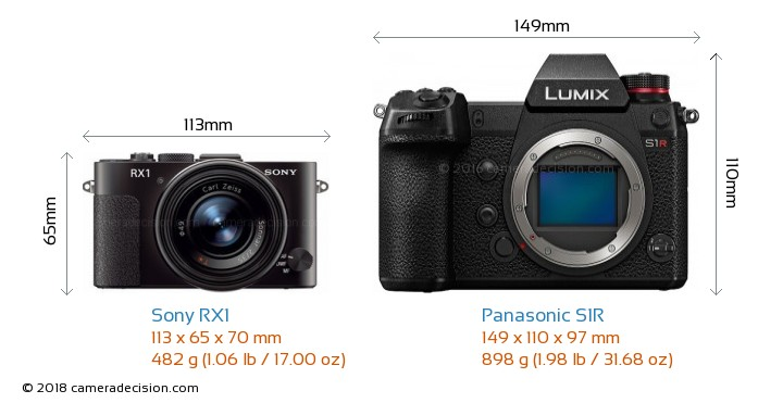 Sony RX1 vs Panasonic S1R Camera Size Comparison - Front View