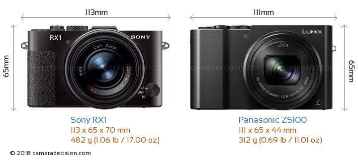 Sony RX1 vs Panasonic ZS100 Camera Size Comparison - Front View