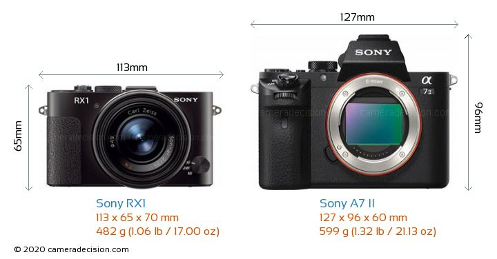 Sony RX1 vs Sony A7 II Camera Size Comparison - Front View