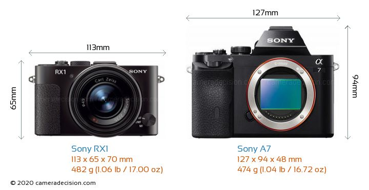 Sony RX1 vs Sony A7 Camera Size Comparison - Front View