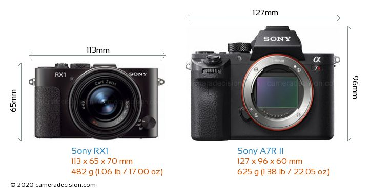 Sony RX1 vs Sony A7R II Camera Size Comparison - Front View