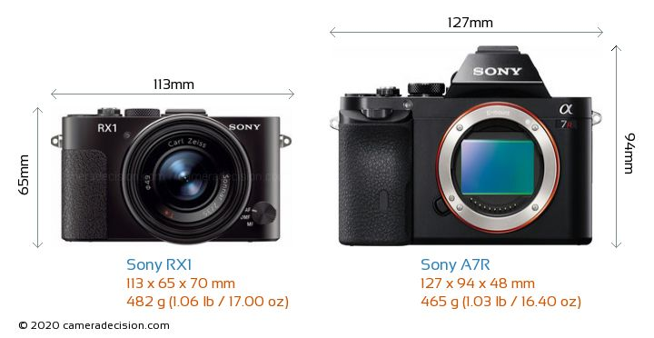 Sony RX1 vs Sony A7R Camera Size Comparison - Front View