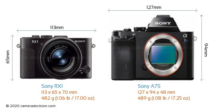 Sony RX1 vs Sony A7S Camera Size Comparison - Front View