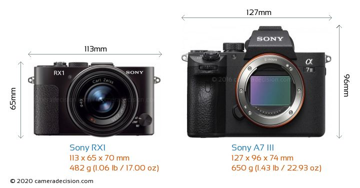 Sony RX1 vs Sony A7 III Camera Size Comparison - Front View