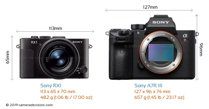 Sony RX1 vs Sony A7R III Camera Size Comparison - Front View