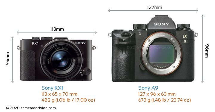 Sony RX1 vs Sony A9 Camera Size Comparison - Front View