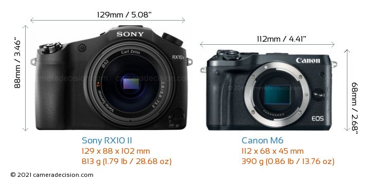 Sony RX10 II vs Canon M6 Camera Size Comparison - Front View