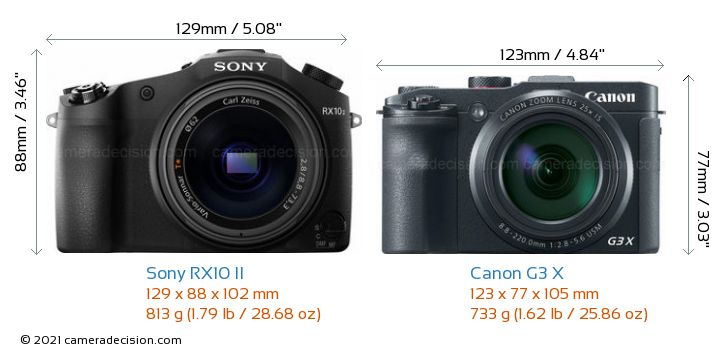 Sony RX10 II vs Canon G3 X Camera Size Comparison - Front View