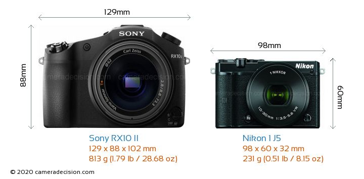 Sony RX10 II vs Nikon 1 J5 Camera Size Comparison - Front View