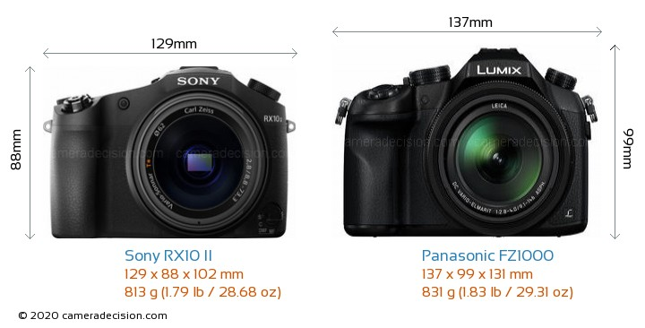 Sony RX10 II vs Panasonic FZ1000 Camera Size Comparison - Front View
