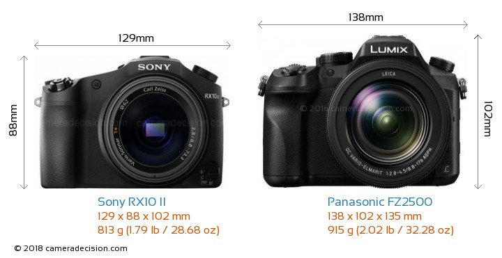 Sony RX10 II vs Panasonic FZ2500 Camera Size Comparison - Front View