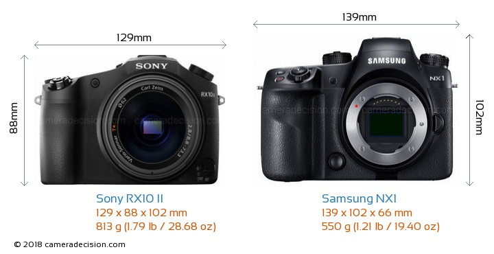 Sony RX10 II vs Samsung NX1 Camera Size Comparison - Front View