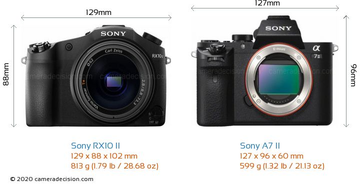 Sony RX10 II vs Sony A7 II Camera Size Comparison - Front View