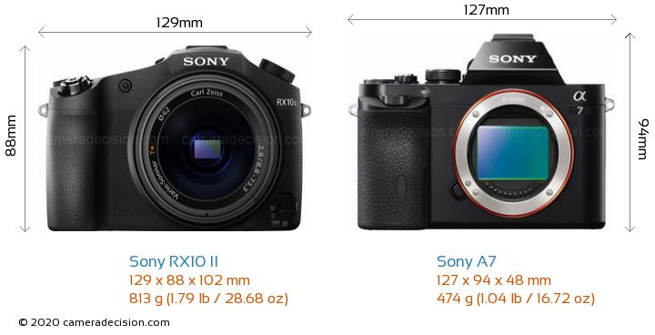 Sony RX10 II vs Sony A7 Camera Size Comparison - Front View