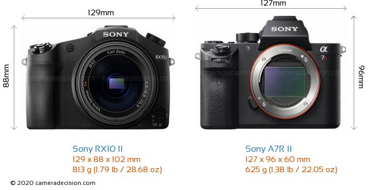 Sony RX10 II vs Sony A7R II Camera Size Comparison - Front View