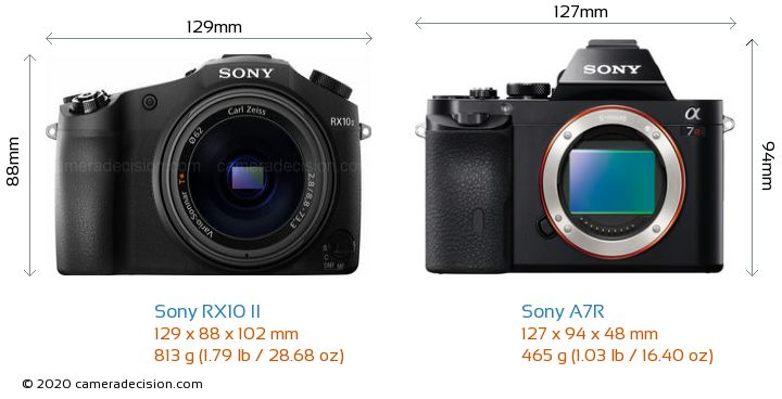 Sony RX10 II vs Sony A7R Camera Size Comparison - Front View