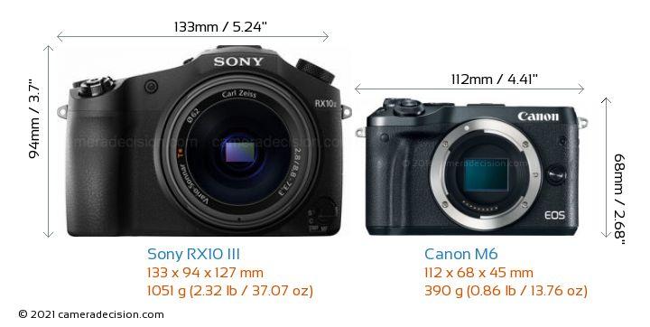 Sony RX10 III vs Canon M6 Camera Size Comparison - Front View