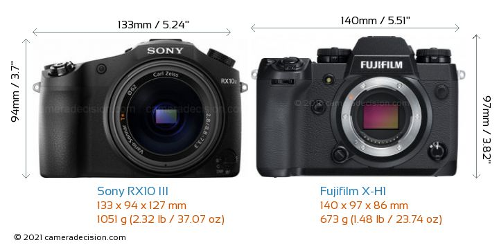 Sony RX10 III vs Fujifilm X-H1 Camera Size Comparison - Front View
