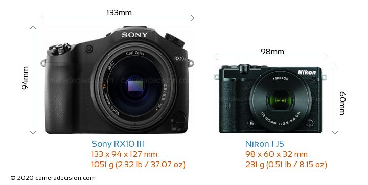 Sony RX10 III vs Nikon 1 J5 Camera Size Comparison - Front View