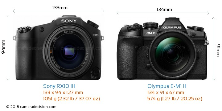 Sony RX10 III vs Olympus E-M1 II Camera Size Comparison - Front View