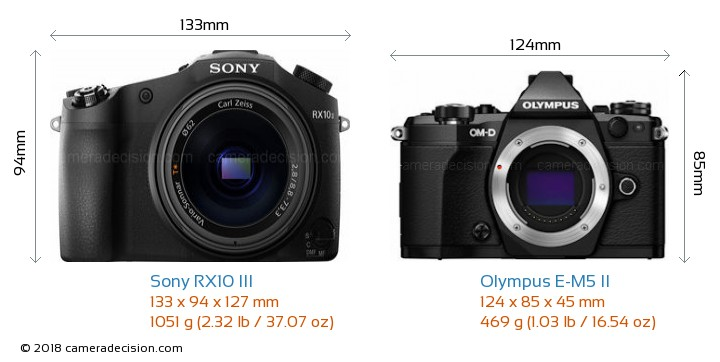 Sony RX10 III vs Olympus E-M5 II Camera Size Comparison - Front View