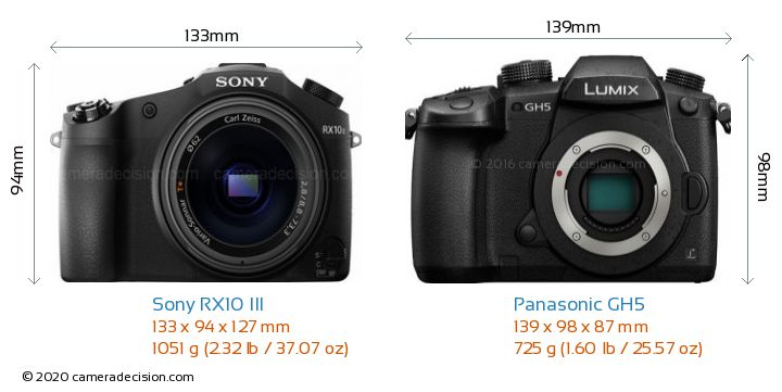 Sony RX10 III vs Panasonic GH5 Camera Size Comparison - Front View