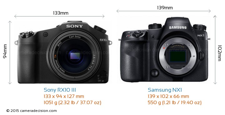 Sony RX10 III vs Samsung NX1 Camera Size Comparison - Front View