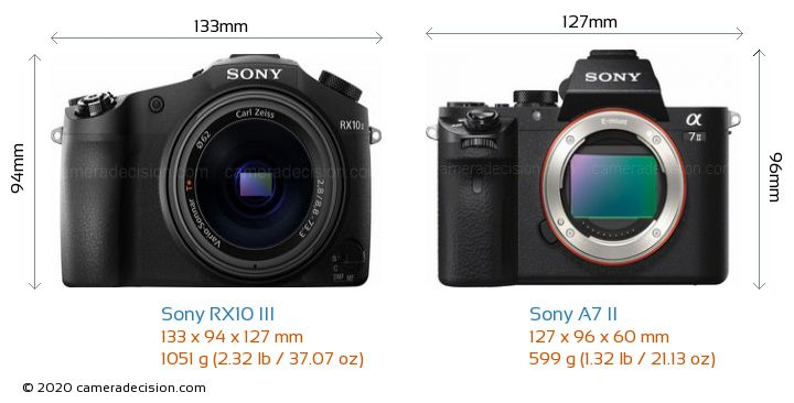 Sony RX10 III vs Sony A7 II Camera Size Comparison - Front View