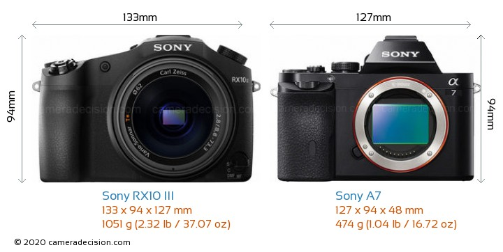 Sony RX10 III vs Sony A7 Camera Size Comparison - Front View