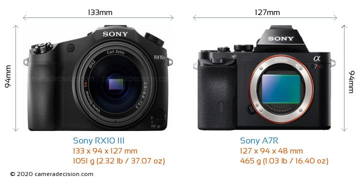 Sony RX10 III vs Sony A7R Camera Size Comparison - Front View