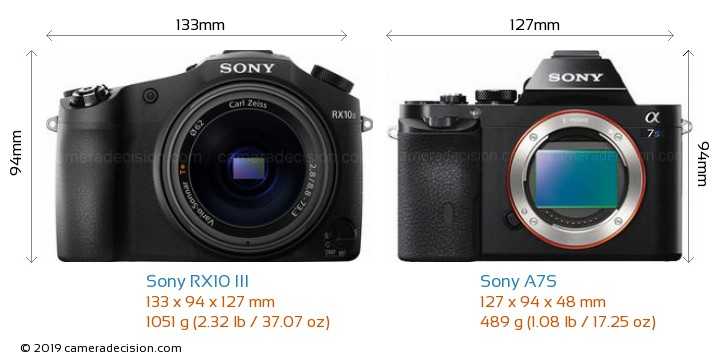 Sony RX10 III vs Sony A7S Camera Size Comparison - Front View