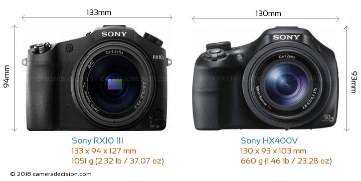 Sony RX10 III vs Sony HX400V Camera Size Comparison - Front View