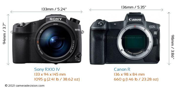 Sony RX10 IV vs Canon R Camera Size Comparison - Front View