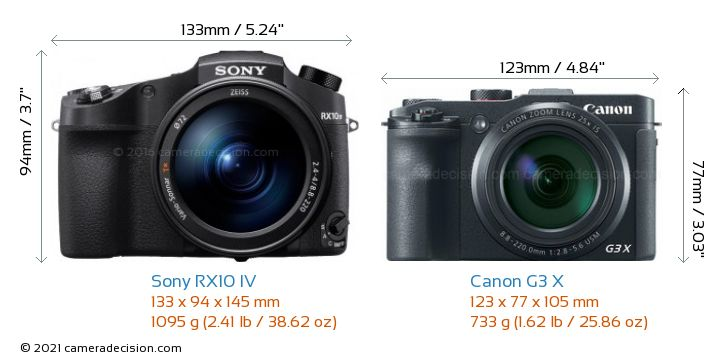 Sony RX10 IV vs Canon G3 X Camera Size Comparison - Front View