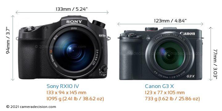 Sony RX10 IV vs Canon G3 X Camera Size Comparison - Front View