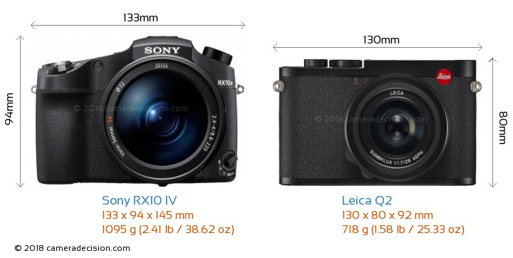 Sony RX10 IV vs Leica Q2 Camera Size Comparison - Front View