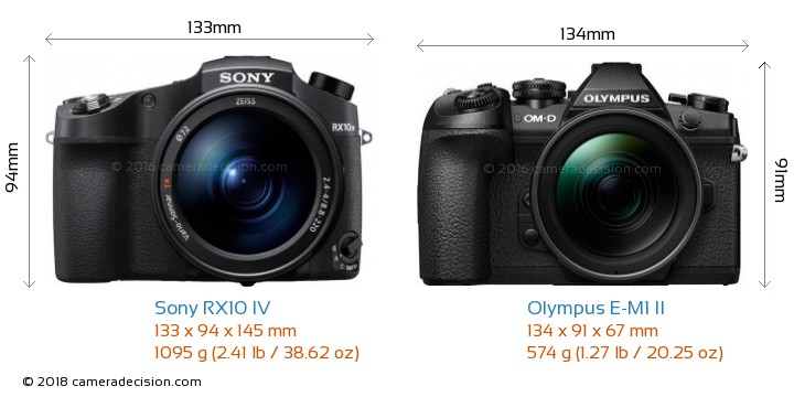 Sony RX10 IV vs Olympus E-M1 II Camera Size Comparison - Front View