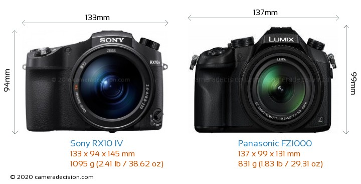 Sony RX10 IV vs Panasonic FZ1000 Camera Size Comparison - Front View