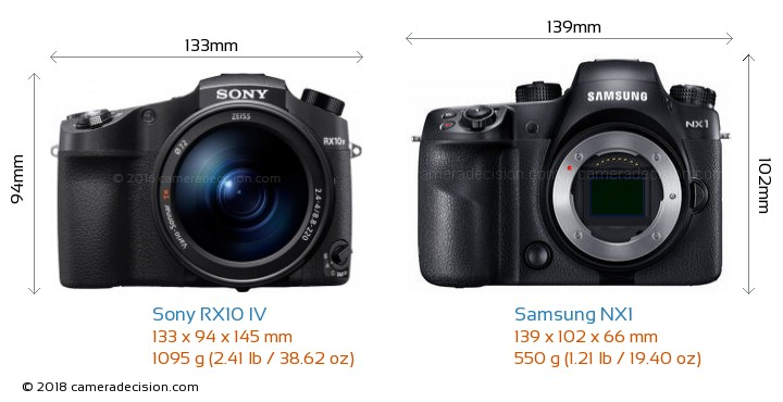 Sony RX10 IV vs Samsung NX1 Camera Size Comparison - Front View