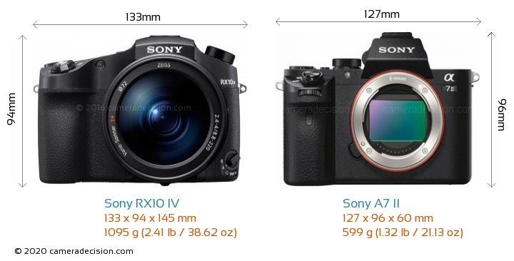 Sony RX10 IV vs Sony A7 II Camera Size Comparison - Front View