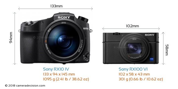 Sony RX10 IV vs Sony RX100 VI Camera Size Comparison - Front View