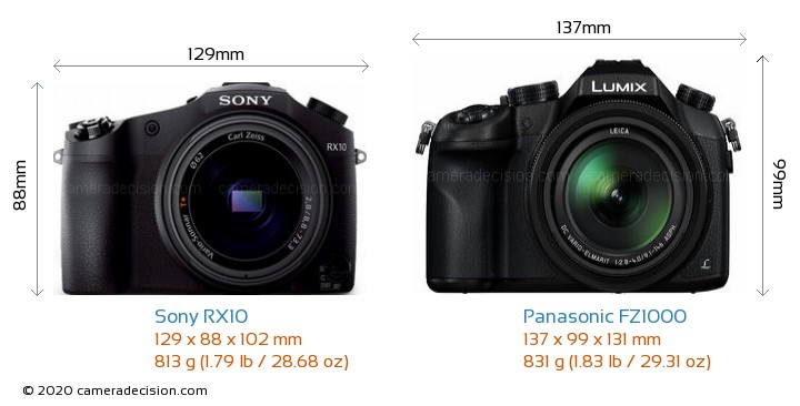Sony RX10 vs Panasonic FZ1000 Camera Size Comparison - Front View