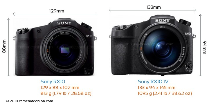 Sony RX10 vs Sony RX10 IV Camera Size Comparison - Front View