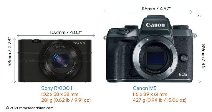 Sony RX100 II vs Canon M5 Camera Size Comparison - Front View