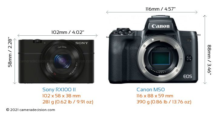 Sony RX100 II vs Canon M50 Camera Size Comparison - Front View