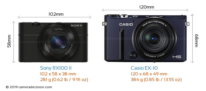 Sony RX100 II vs Casio EX-10 Camera Size Comparison - Front View