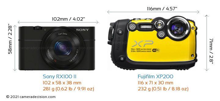 Sony RX100 II vs Fujifilm XP200 Camera Size Comparison - Front View